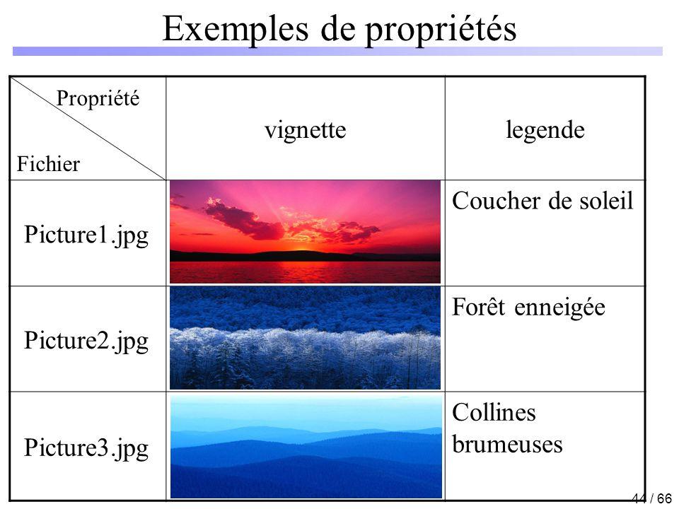 44 / 66 Propriété Fichier vignettelegende Picture1.jpg Coucher de soleil Picture2.jpg Forêt enneigée Picture3.jpg Collines brumeuses Exemples de propr