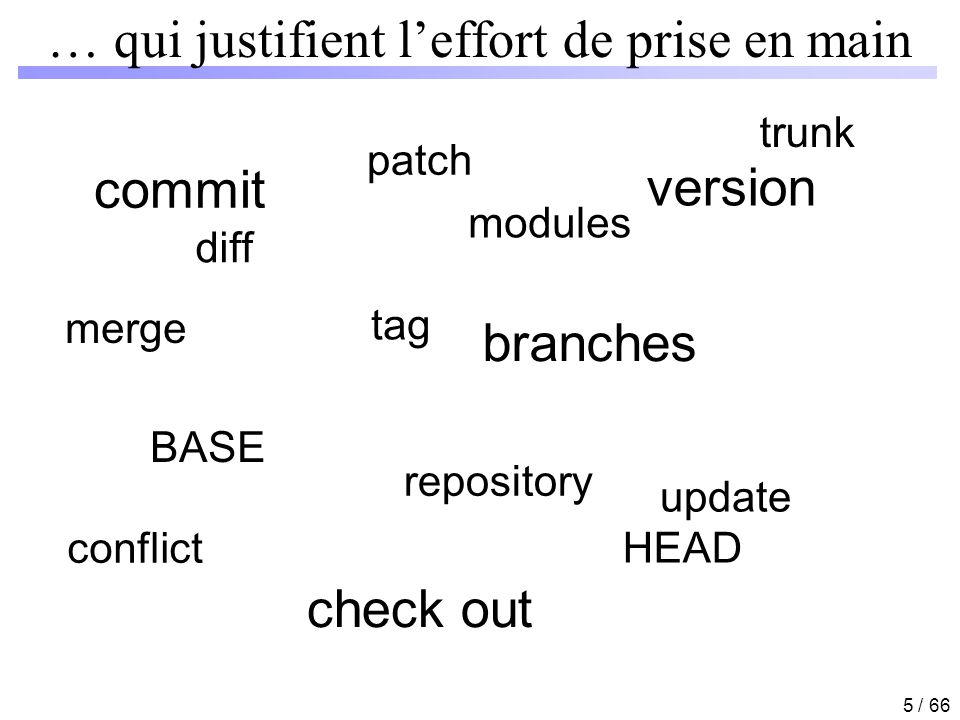 16 / 66 Connaître létat de sa copie locale : svn status Référentiel 3 Copie de travail dAlice svn checkout 1 2 3 trunk/ svn delete svn add 4 1 4 5 alice$work > svn status myProject M myProject/file1.pl D + myProject/file2.pl A + myProject/file4.pl .
