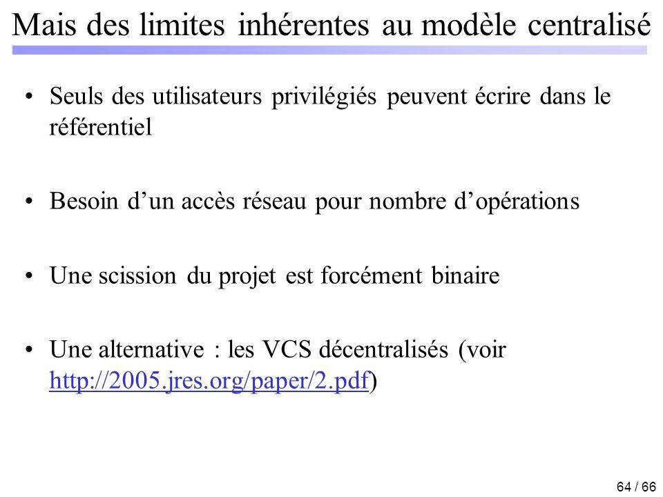 64 / 66 Mais des limites inhérentes au modèle centralisé Seuls des utilisateurs privilégiés peuvent écrire dans le référentiel Besoin dun accès réseau