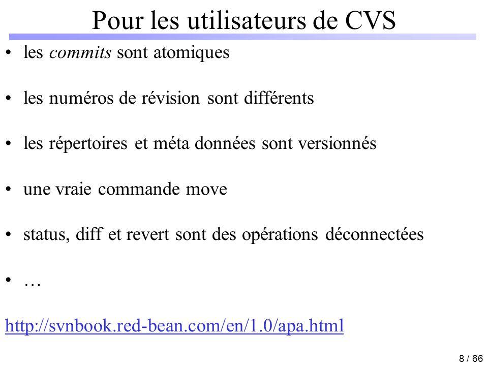 59 / 66 Les clients et plugins Subversion Windows : TortoiseSVN Multi plateformes : RapidSVN, QSvn, Subcommander Eclipse : Subclipse, Subversive (beta) Visual Studio : AnkhSVN Emacs : psvn.el