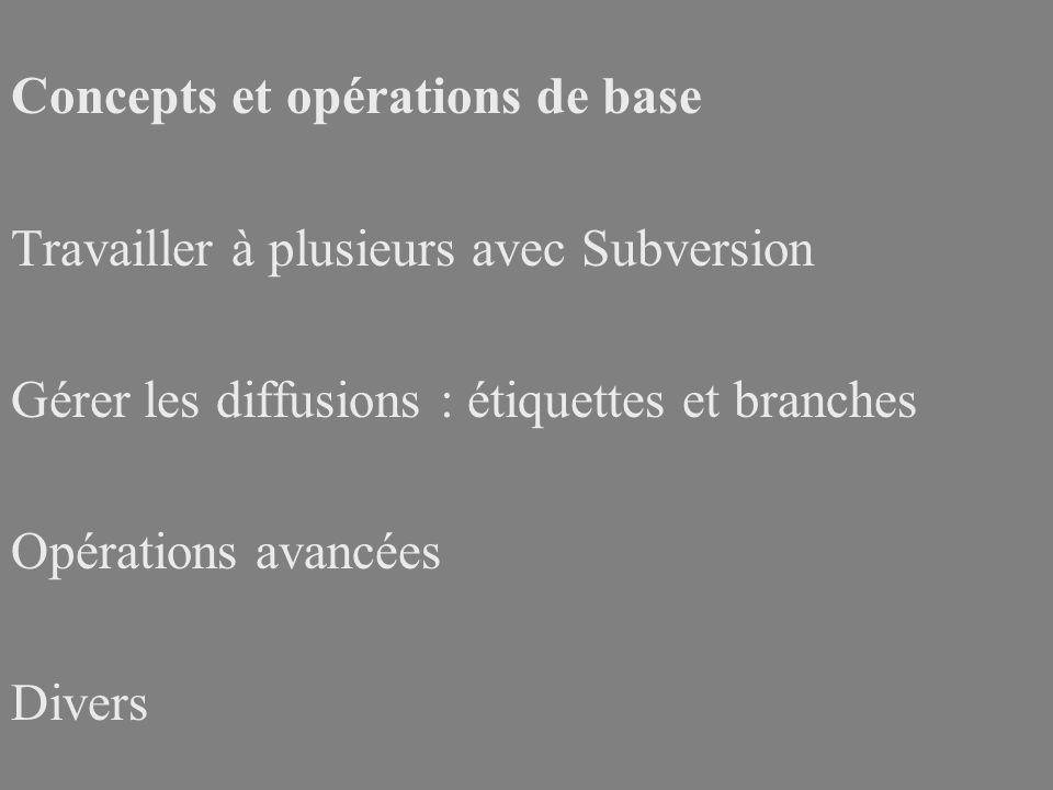 Concepts et opérations de base Travailler à plusieurs avec Subversion Gérer les diffusions : étiquettes et branches Opérations avancées Divers