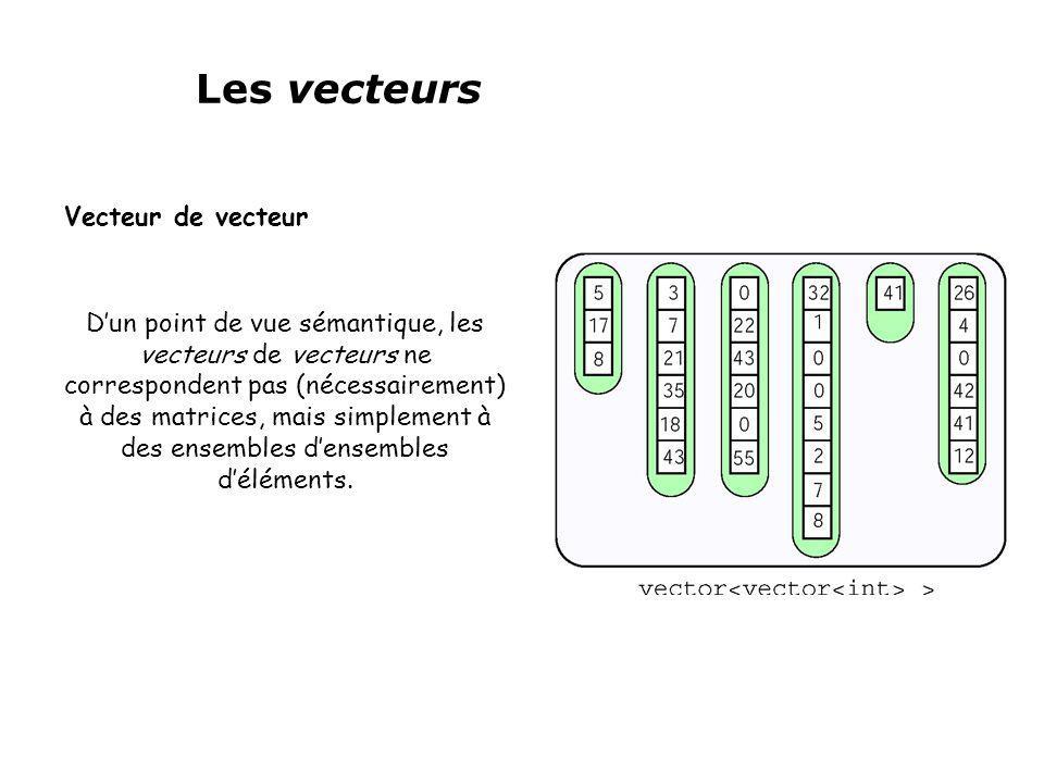 Les vecteurs Vecteur de vecteur Dun point de vue sémantique, les vecteurs de vecteurs ne correspondent pas (nécessairement) à des matrices, mais simpl