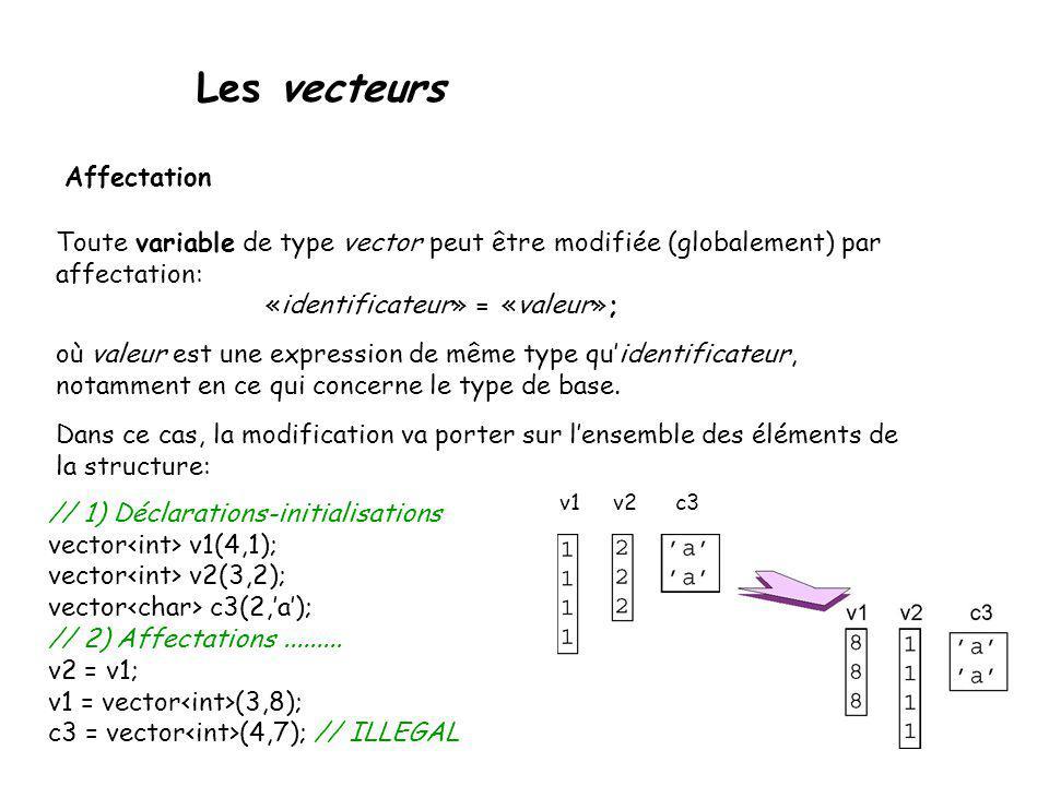 Les vecteurs Affectation Toute variable de type vector peut être modifiée (globalement) par affectation: «identificateur» = «valeur»; où valeur est un