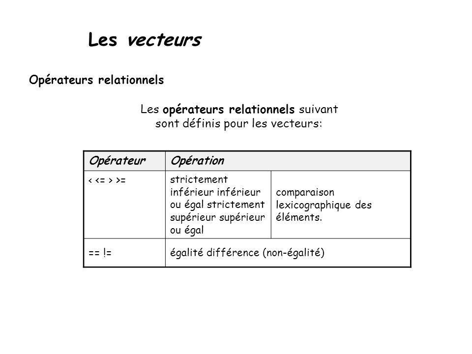 Les vecteurs Opérateurs relationnels Les opérateurs relationnels suivant sont définis pour les vecteurs: OpérateurOpération >= strictement inférieur i