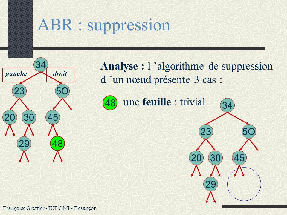 Françoise Greffier - IUP GMI - Besançon Arbre binaire de recherche Conditions La classe Valeur doit disposer dune fonction de comparaison sur les clés