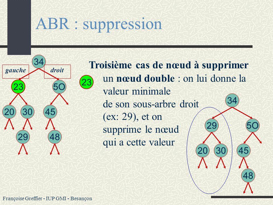 Françoise Greffier - IUP GMI - Besançon ABR : suppression un nœud simple : on le remplace par son unique fils 50 Deuxième cas de nœud à supprimer 34 3