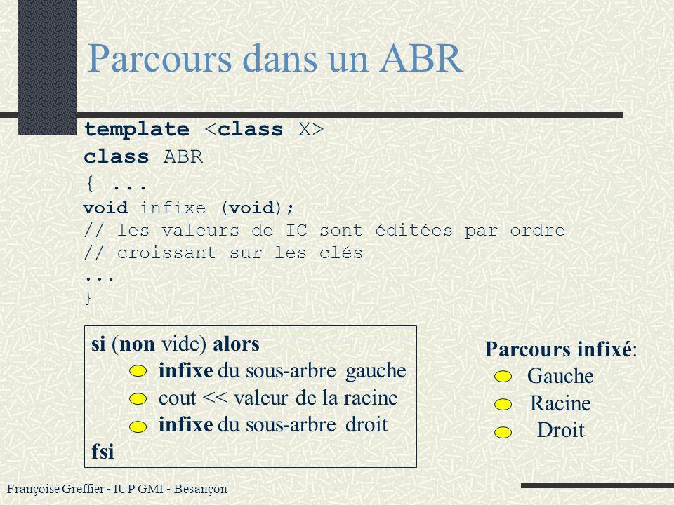 Françoise Greffier - IUP GMI - Besançon ABR : suppression 23 un nœud double : on lui donne la valeur minimale de son sous-arbre droit (ex: 29), et on