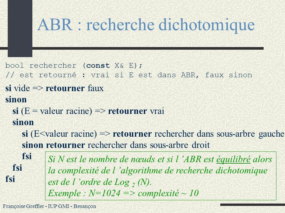 Françoise Greffier - IUP GMI - Besançon ABR et algorithmique Les arbres binaires de recherche présentent deux avantages : tri efficace car les valeurs