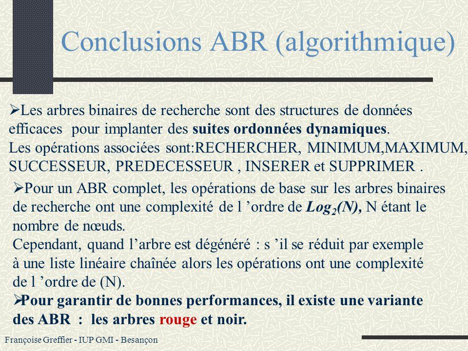 Françoise Greffier - IUP GMI - Besançon ABR : recherche dichotomique bool rechercher (const X& E); // est retourné : vrai si E est dans ABR, faux sino