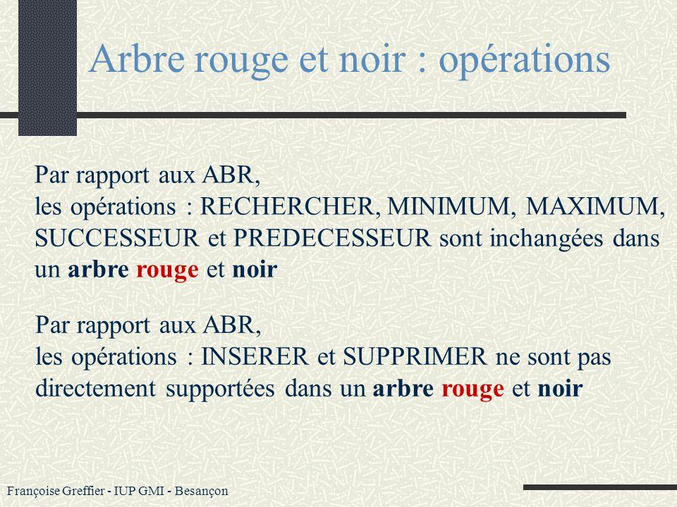 Françoise Greffier - IUP GMI - Besançon On montre que dans un arbre rouge et noir comportant N nœuds, les opérations rechercher, minimum, maximum ont