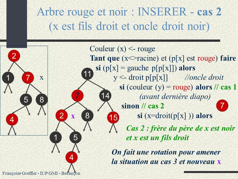 Françoise Greffier - IUP GMI - Besançon Arbre rouge et noir : INSERER - cas 2 (x est fils droit et oncle droit noir) Couleur (x) <- rouge Tant que (x<