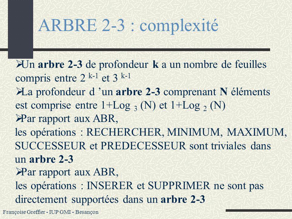 Françoise Greffier - IUP GMI - Besançon ARBRE 2-3 : exemple Relation d ordre R : a R b clé(a) R clé(b) 527 7 16 5 -8 12 128 19 - 1916 Représentation d