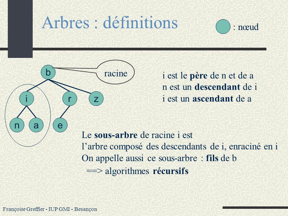 Françoise Greffier - IUP GMI - Besançon Arbres : propriétés Il existe un chemin unique entre la racine de l arbre et chaque sommet. b an ir e z : nœud