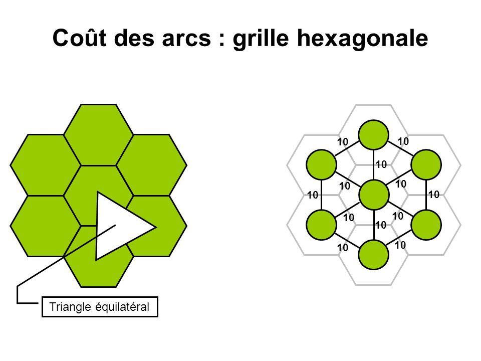 Coût des arcs : grille hexagonale 10 Triangle équilatéral