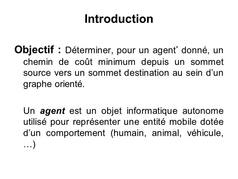 Introduction Objectif : Déterminer, pour un agent * donné, un chemin de coût minimum depuis un sommet source vers un sommet destination au sein dun gr