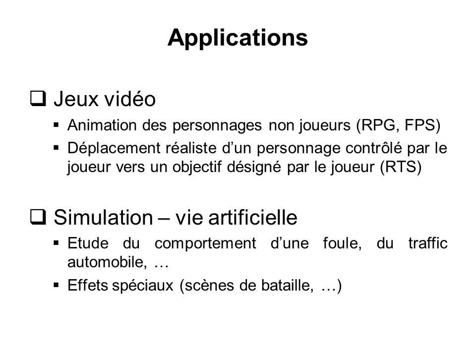 Applications Jeux vidéo Animation des personnages non joueurs (RPG, FPS) Déplacement réaliste dun personnage contrôlé par le joueur vers un objectif d
