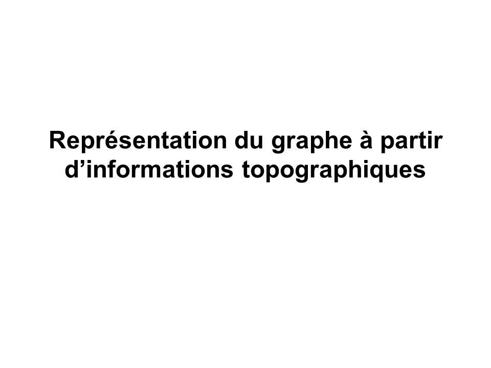 Représentation du graphe à partir dinformations topographiques