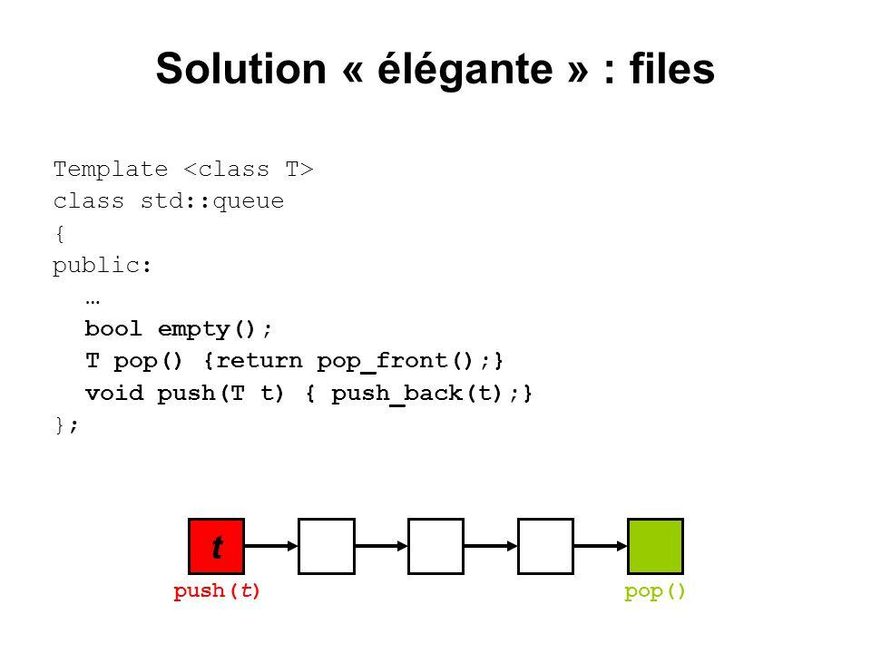 Solution « élégante » : files Template class std::queue { public: … bool empty(); T pop() {return pop_front();} void push(T t) { push_back(t);} }; t p