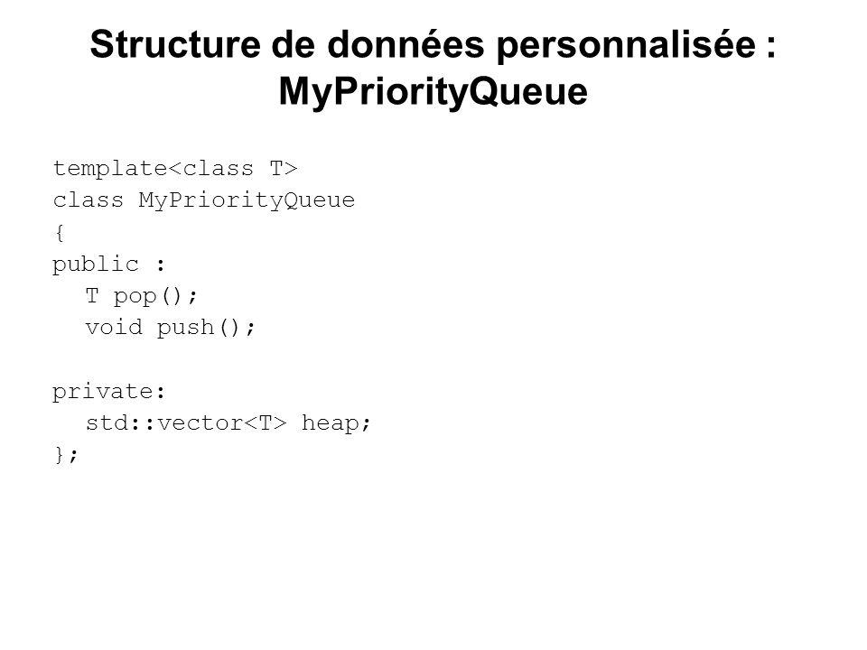 Structure de données personnalisée : MyPriorityQueue template class MyPriorityQueue { public : T pop(); void push(); private: std::vector heap; };