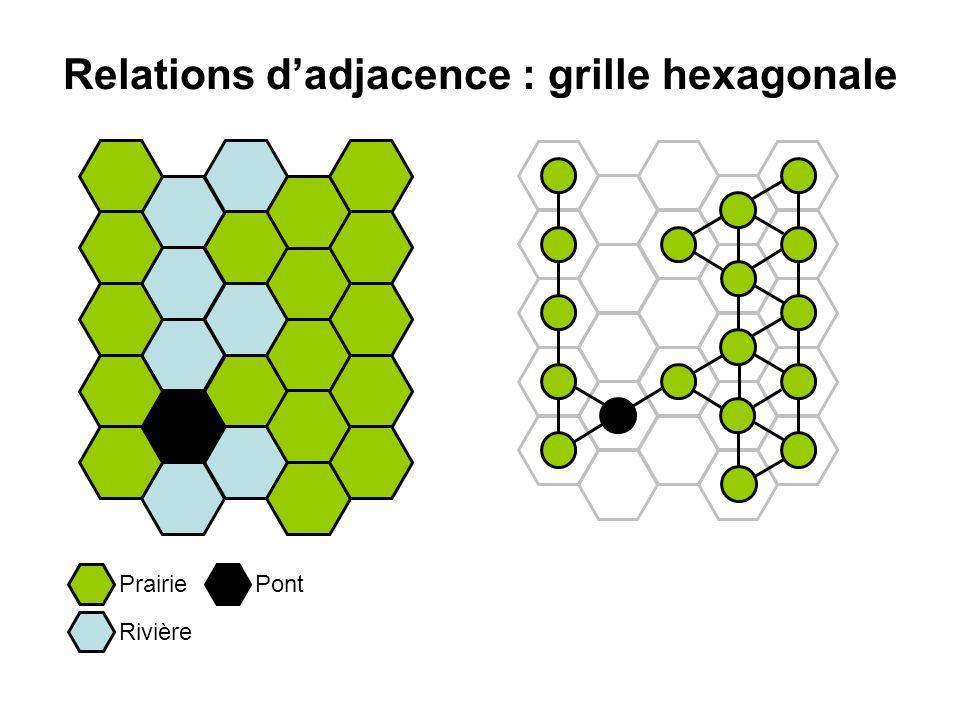 Relations dadjacence : grille hexagonale Prairie Rivière Pont