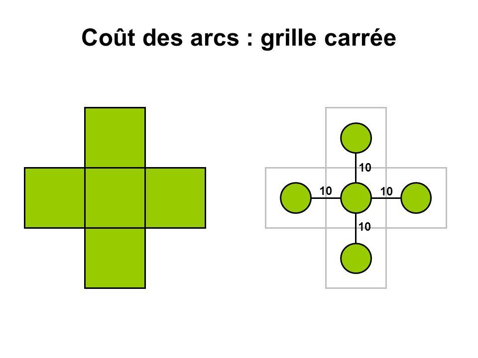Coût des arcs : grille carrée 10