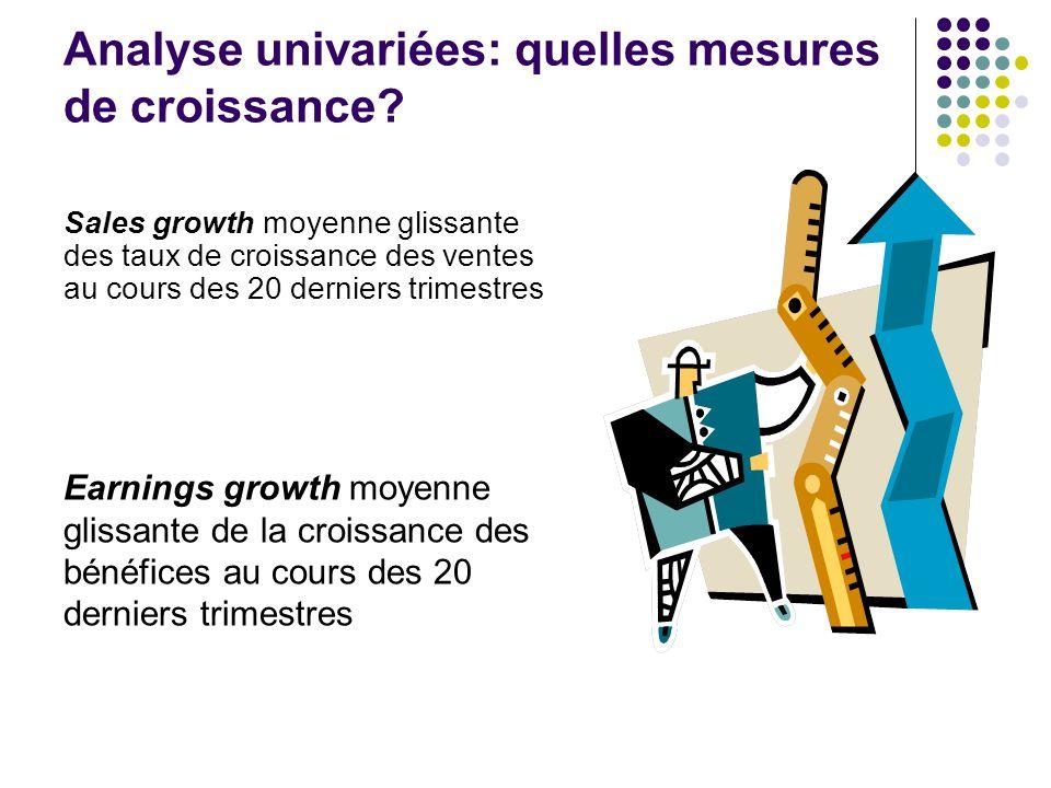 Analyse univariées: quelles mesures de croissance.