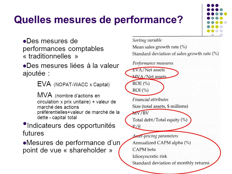 Quelles mesures de performance.