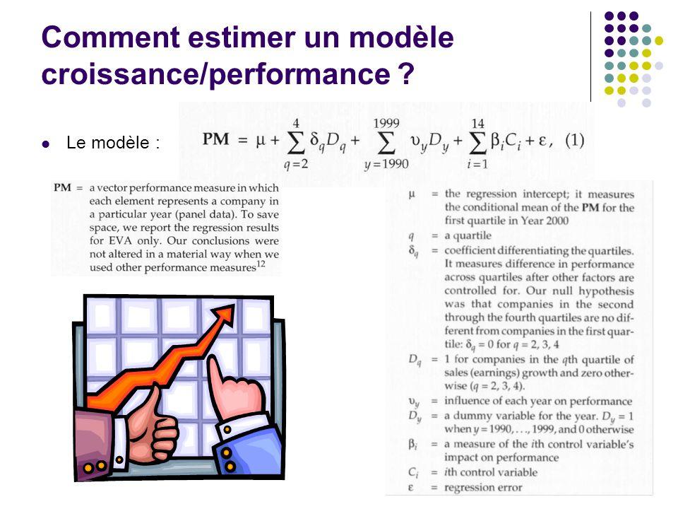 Comment estimer un modèle croissance/performance Le modèle :