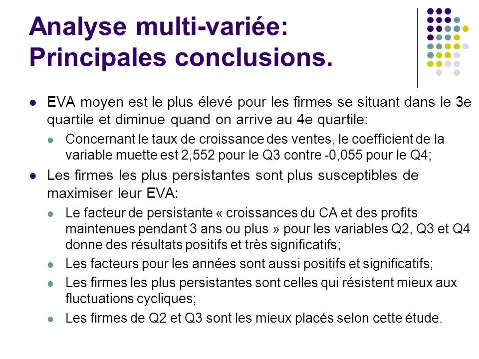 Analyse multi-variée: Principales conclusions.