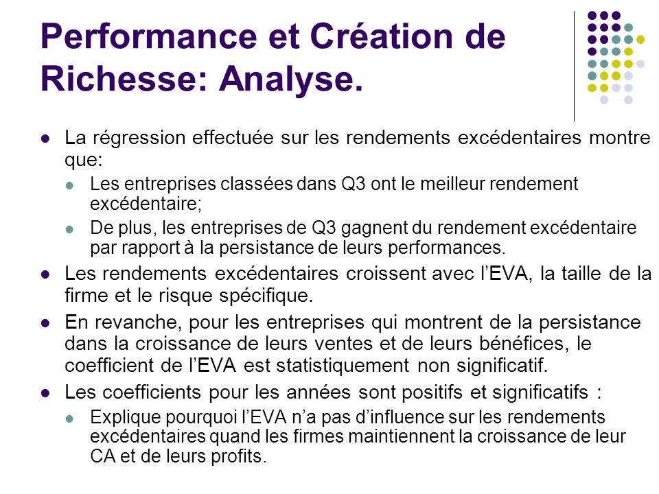 Performance et Création de Richesse: Analyse.