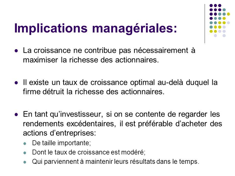 Implications managériales: La croissance ne contribue pas nécessairement à maximiser la richesse des actionnaires.