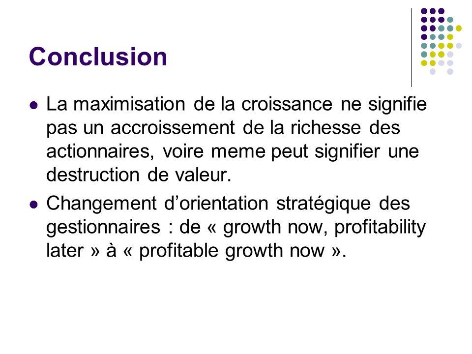 Conclusion La maximisation de la croissance ne signifie pas un accroissement de la richesse des actionnaires, voire meme peut signifier une destruction de valeur.
