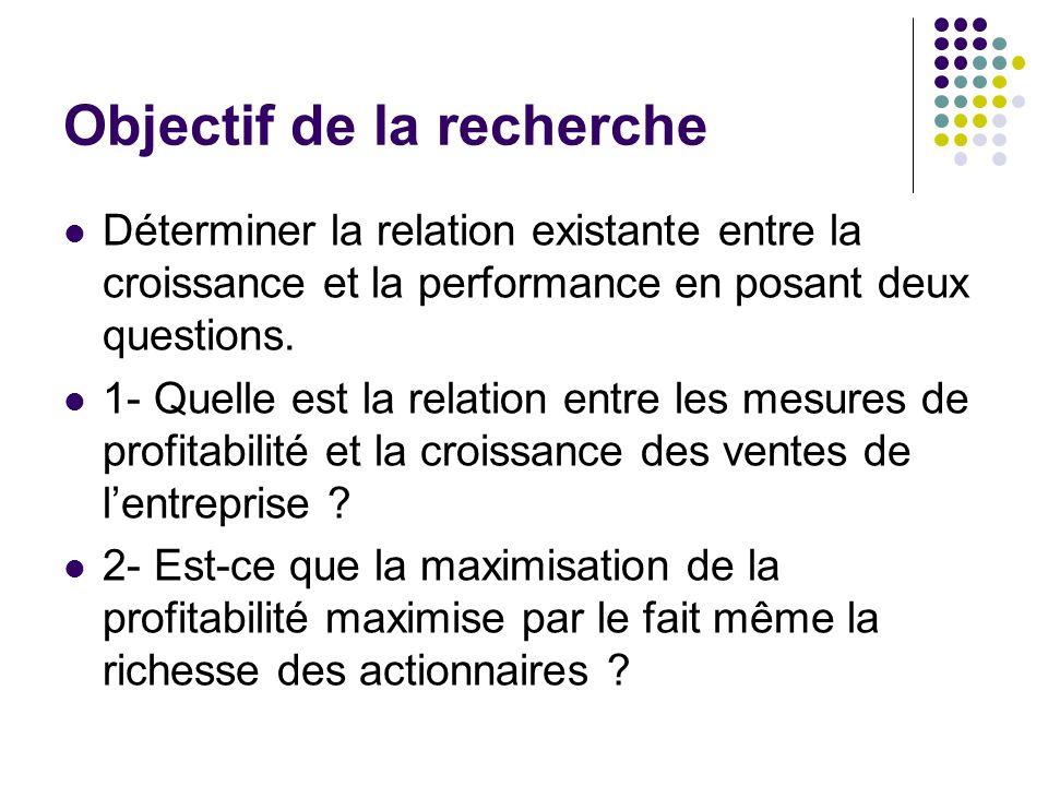 Objectif de la recherche Déterminer la relation existante entre la croissance et la performance en posant deux questions.