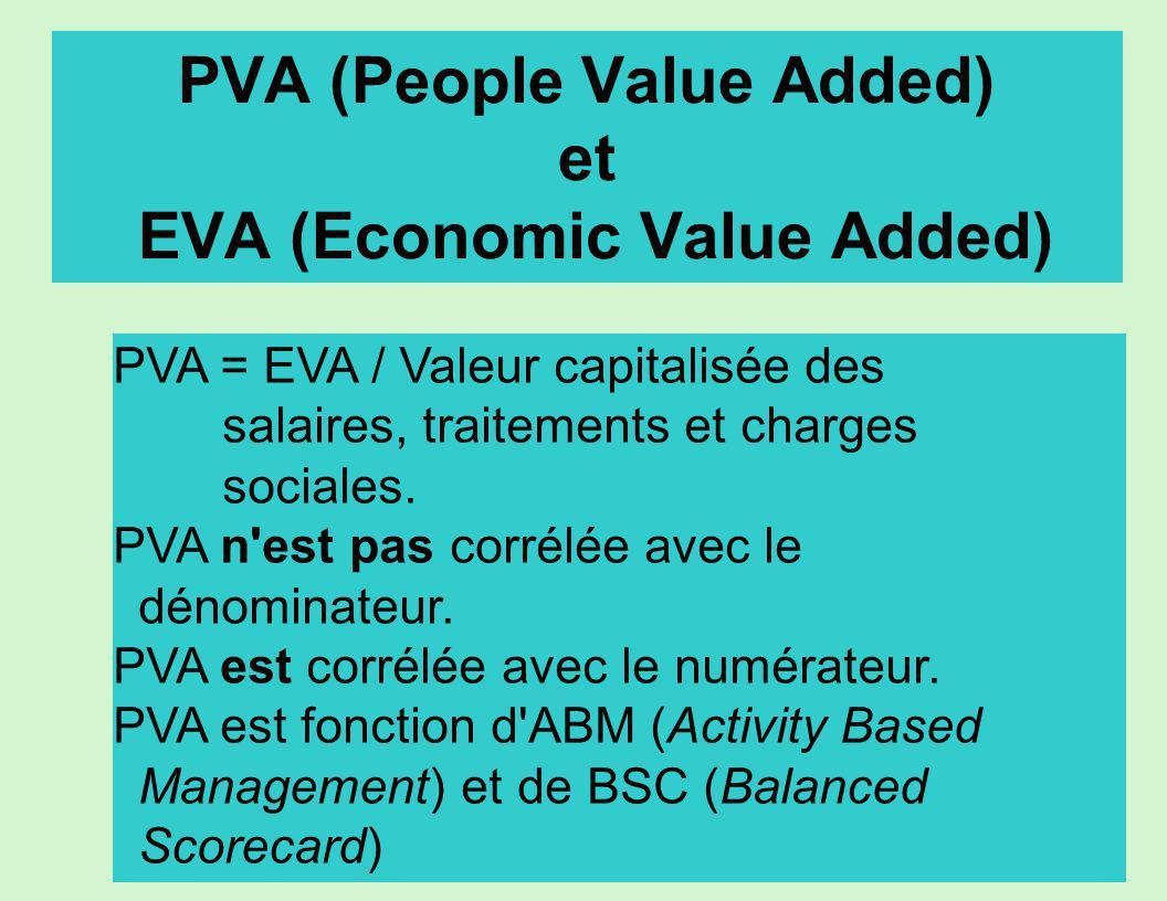 PVA (People Value Added) et EVA (Economic Value Added) PVA = EVA / Valeur capitalisée des salaires, traitements et charges sociales. PVA n'est pas cor