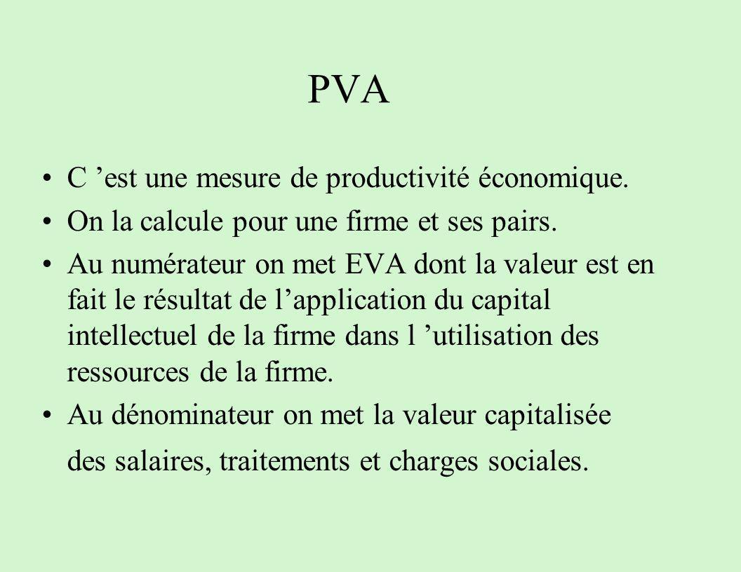 PVA C est une mesure de productivité économique. On la calcule pour une firme et ses pairs. Au numérateur on met EVA dont la valeur est en fait le rés