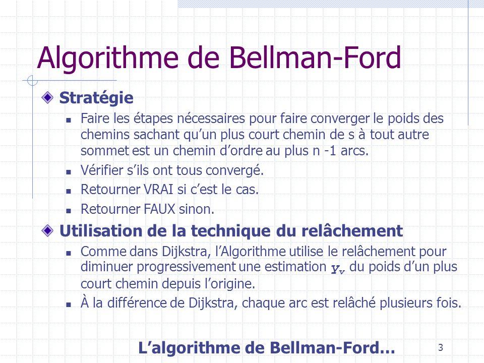 4 Algorithme de Bellman-Ford Soit le graphe G(V,E) Initialiser y i = + pour tous les sommets i Initialiser y s = 0.