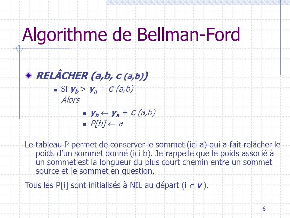 7 s dc b a 3 5 3 11 1-3 5 5 5 0 s dc b a 3 5 3 11 1-3 5 5 5 36 49 0 Étape 1 relaxation de tous les sommets dans lordre : (s,a) (s,c) (a,b) (a,c) (b,d) (c,a) (c,b) (c,d) (d,b) (d,s) Exemple 1 Algorithme de Bellman-Ford Lordre des arcs est arbitraire.