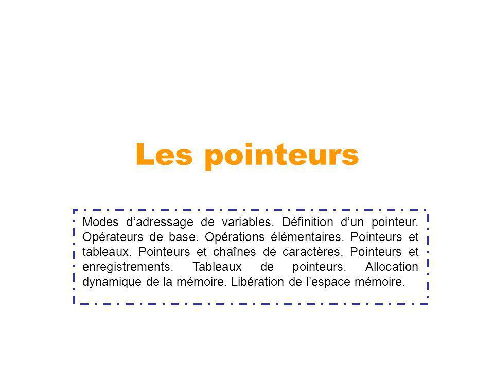 Les pointeurs Modes dadressage de variables. Définition dun pointeur. Opérateurs de base. Opérations élémentaires. Pointeurs et tableaux. Pointeurs et