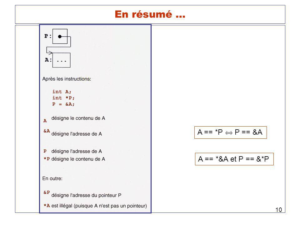 10 En résumé … A == *P P == &A A == *&A et P == &*P