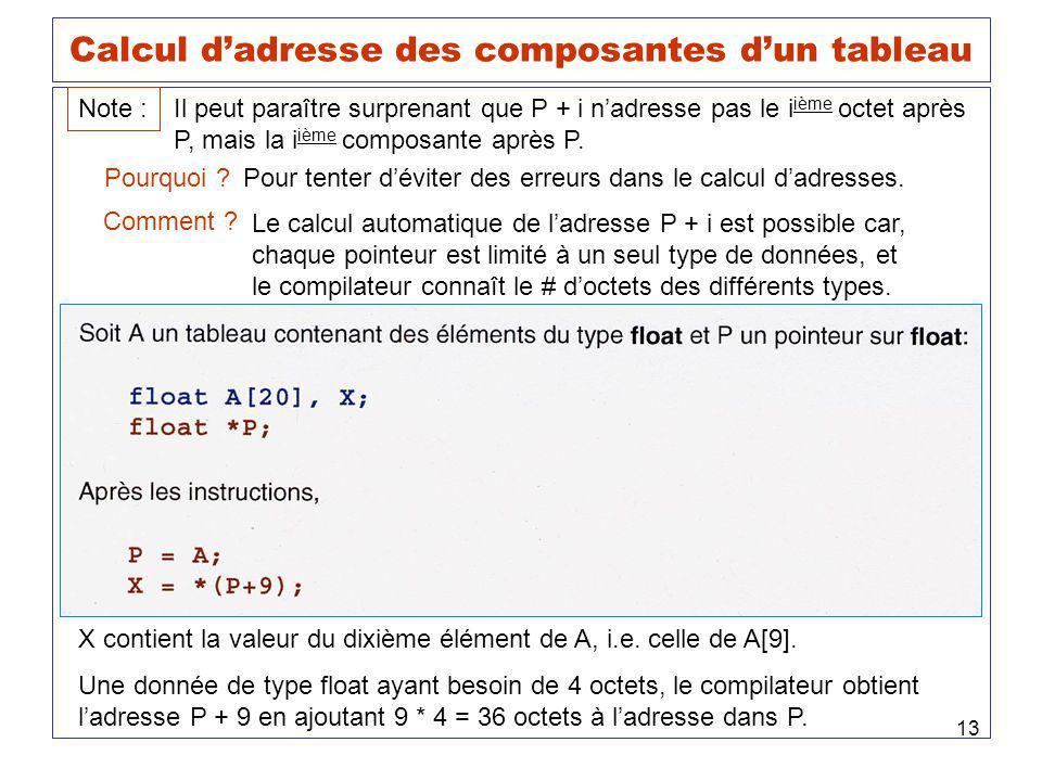 13 Calcul dadresse des composantes dun tableau X contient la valeur du dixième élément de A, i.e. celle de A[9]. Une donnée de type float ayant besoin