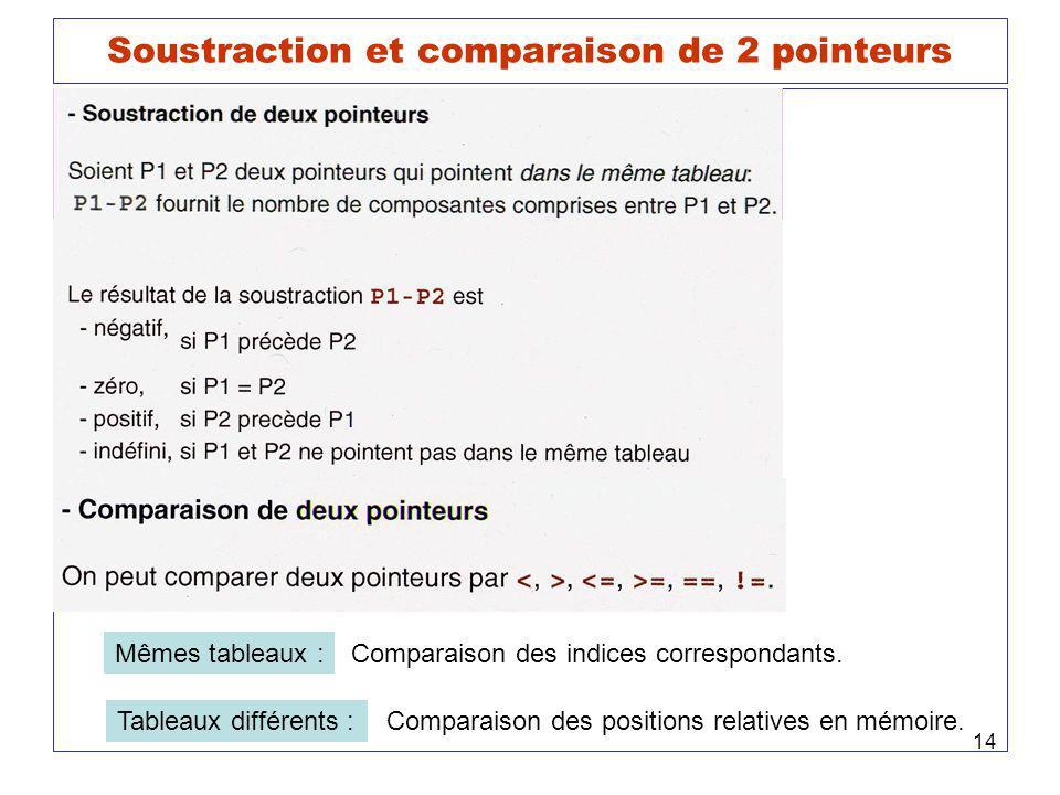 14 Soustraction et comparaison de 2 pointeurs Mêmes tableaux :Comparaison des indices correspondants. Tableaux différents :Comparaison des positions r