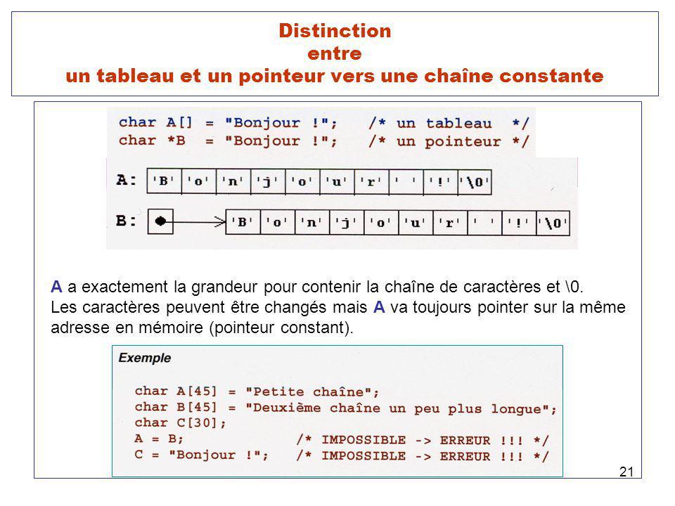 21 Distinction entre un tableau et un pointeur vers une chaîne constante A a exactement la grandeur pour contenir la chaîne de caractères et \0. Les c