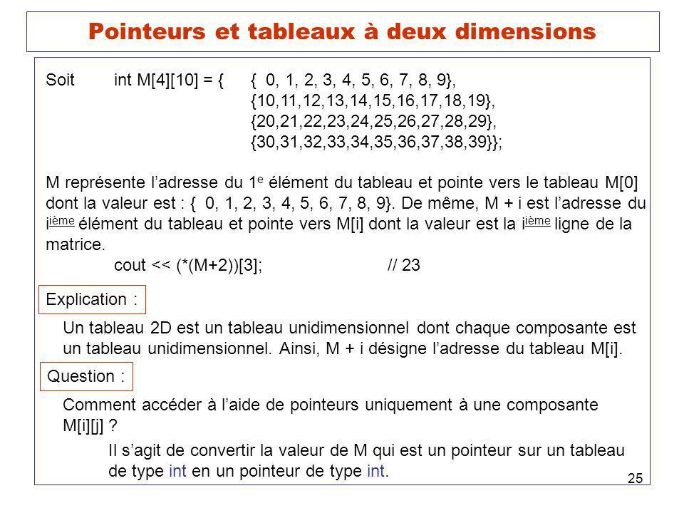 25 Pointeurs et tableaux à deux dimensions Soitint M[4][10] = {{ 0, 1, 2, 3, 4, 5, 6, 7, 8, 9}, {10,11,12,13,14,15,16,17,18,19}, {20,21,22,23,24,25,26,27,28,29}, {30,31,32,33,34,35,36,37,38,39}}; M représente ladresse du 1 e élément du tableau et pointe vers le tableau M[0] dont la valeur est : { 0, 1, 2, 3, 4, 5, 6, 7, 8, 9}.
