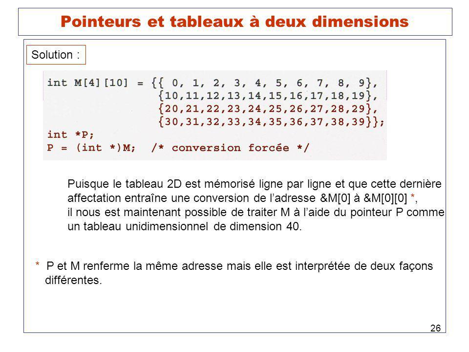 26 Pointeurs et tableaux à deux dimensions Solution : Puisque le tableau 2D est mémorisé ligne par ligne et que cette dernière affectation entraîne une conversion de ladresse &M[0] à &M[0][0] *, il nous est maintenant possible de traiter M à laide du pointeur P comme un tableau unidimensionnel de dimension 40.