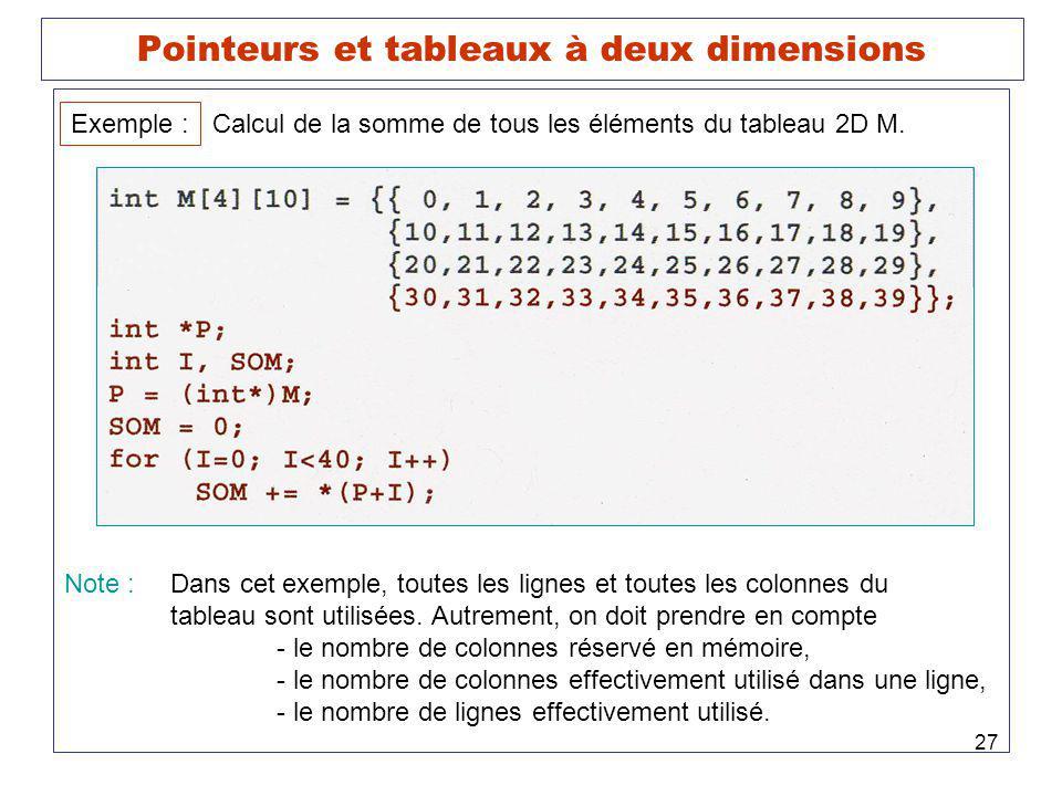 27 Pointeurs et tableaux à deux dimensions Exemple : Calcul de la somme de tous les éléments du tableau 2D M. Note :Dans cet exemple, toutes les ligne