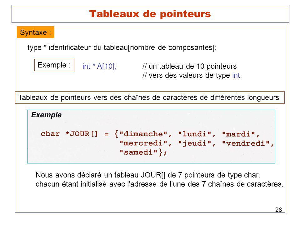 28 Tableaux de pointeurs Syntaxe : type * identificateur du tableau[nombre de composantes]; Exemple : int * A[10];// un tableau de 10 pointeurs // vers des valeurs de type int.