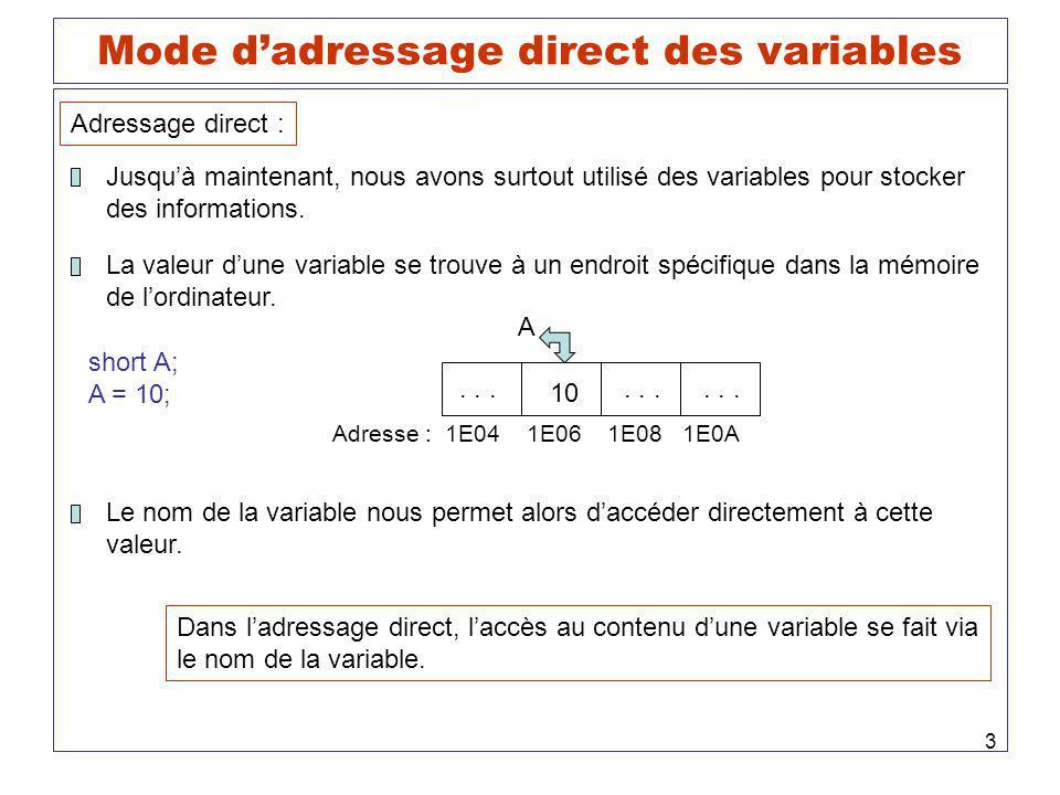 4 Mode dadressage indirect des variables Adressage indirect : Si nous ne voulons ou ne pouvons pas utiliser le nom dune variable A, nous pouvons copier ladresse de cette variable dans une variable spéciale, disons P, appelée pointeur.