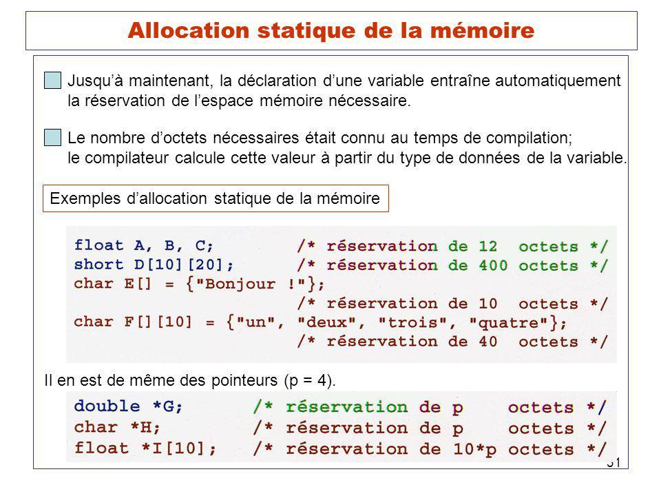 31 Allocation statique de la mémoire Jusquà maintenant, la déclaration dune variable entraîne automatiquement la réservation de lespace mémoire nécessaire.