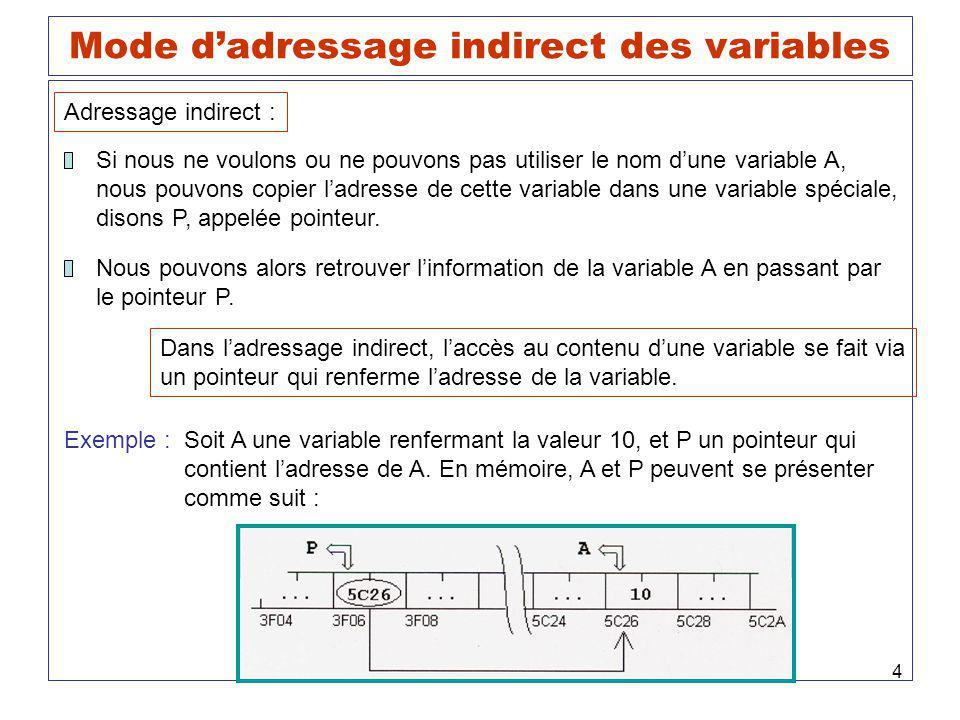 4 Mode dadressage indirect des variables Adressage indirect : Si nous ne voulons ou ne pouvons pas utiliser le nom dune variable A, nous pouvons copie