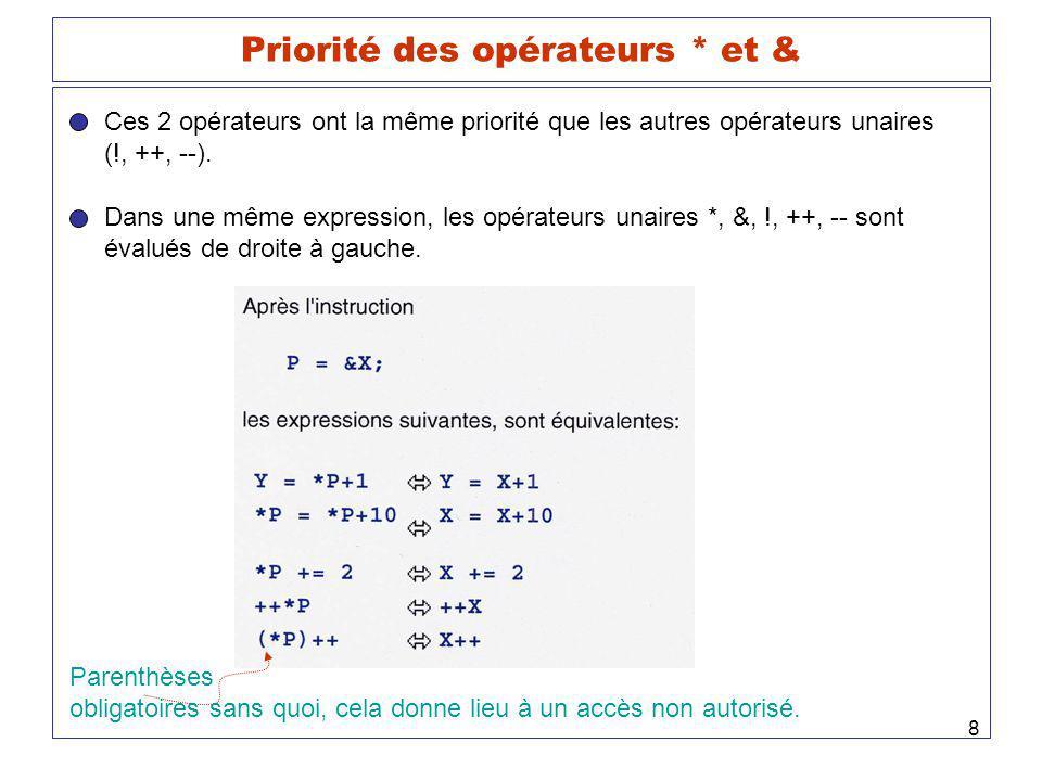 8 Priorité des opérateurs * et & Ces 2 opérateurs ont la même priorité que les autres opérateurs unaires (!, ++, --). Dans une même expression, les op